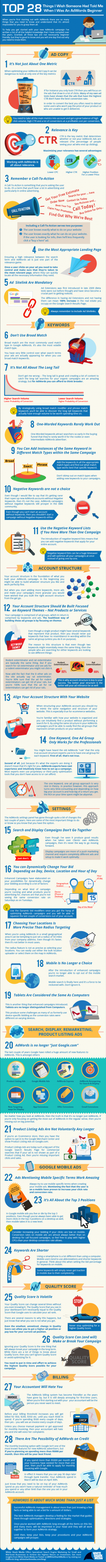 Top-28-Things-I-wish-someone-had-told-me-when-I-was-an-AdWords-beginner-Infographic-White-Shark-Media